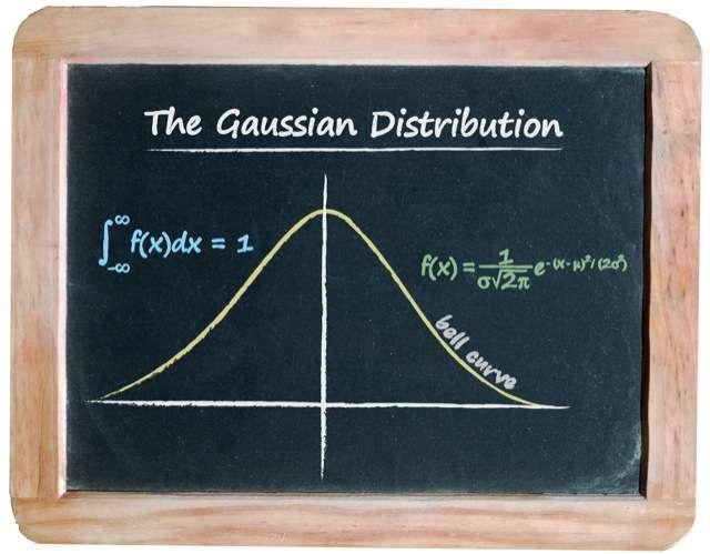 """The Gaussian Distribution"""